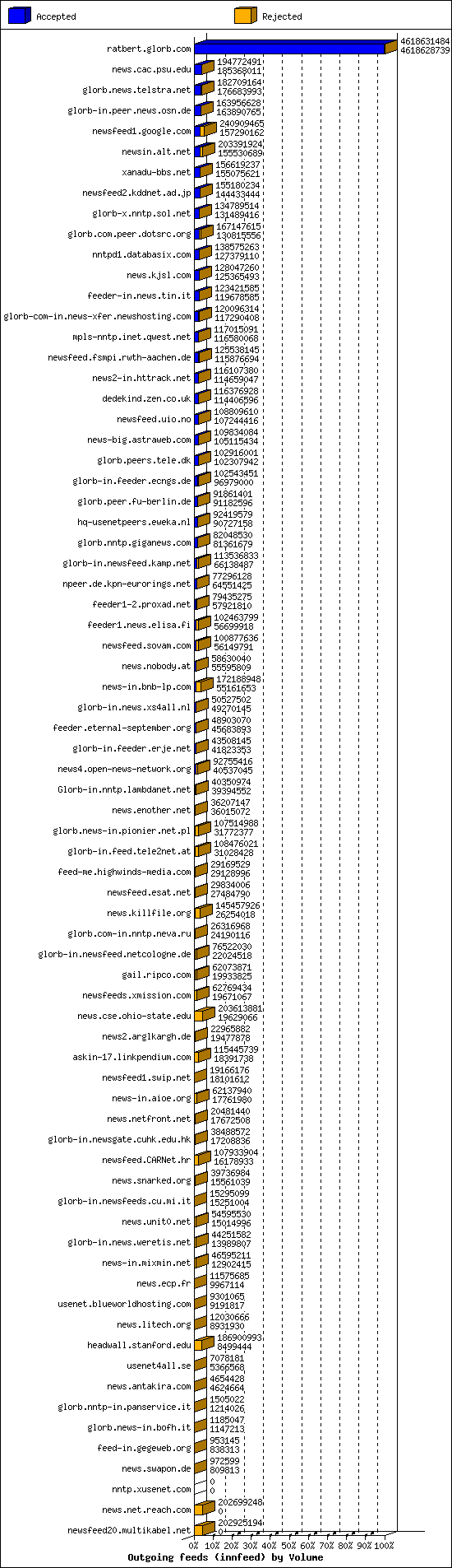 "xusenet.com alt.binaries.6"" alt binary bc series"